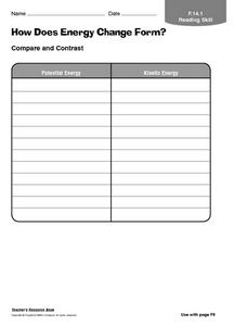 How Does Energy Change Form? Worksheet