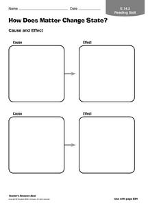 How Does Matter Change State? Worksheet