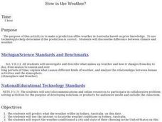 How Is The Weather? Lesson Plan