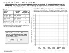 How Many Hurricanes Happen? Worksheet