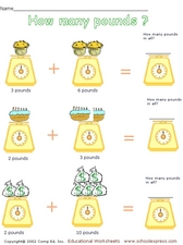 How Many Pounds? Addition Activity Worksheet