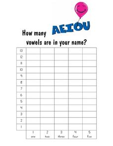 How Many Vowels Are in Your Name?-- Class Bar Graph Worksheet