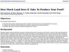 How Much Land Does It Take To Produce Your Food? Lesson Plan