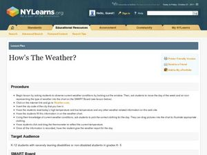 How's The Weather? Lesson Plan