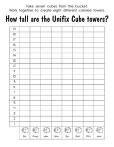 How tall are the Unifix Cube towers? Worksheet