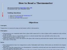 How to Read a Thermometer Lesson Plan