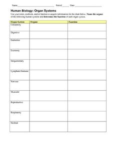 Printables Organ Systems Worksheet human biology organ systems 7th 10th grade worksheet lesson worksheet