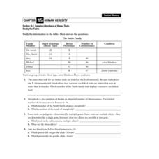 Human Heredity II Worksheet