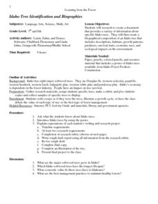 Idaho Tree Identification and Biographies Lesson Plan