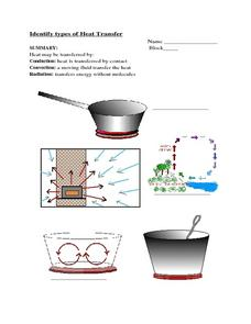 Heat Transfer: Heat Transfer Worksheet
