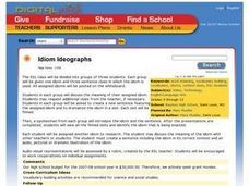 Idiom Ideographs Lesson Plan