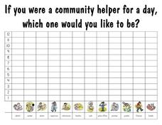 If You Were a Community Helper for a Day, Which One Would You Like To Be?--  Class Bar Graph Worksheet