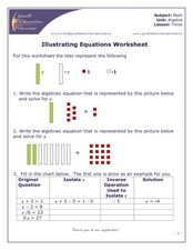 Illustrating Equations Worksheet Worksheet