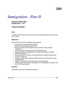 Immigration -- Part II Lesson Plan