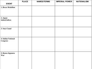 Black History Worksheets 5th Grade