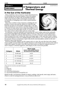 In the Eye of the Hurricane Worksheet
