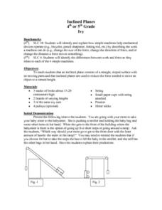 Inclined Planes Lesson Plan