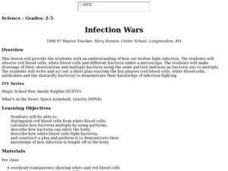 Infection Wars Lesson Plan