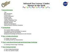 Infrared Zoo Lesson 2 Index Dinner in the Dark Lesson Plan