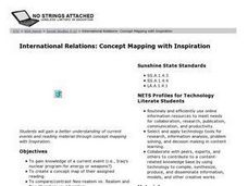 International Relations: Concept Mapping With Inspiration Lesson Plan