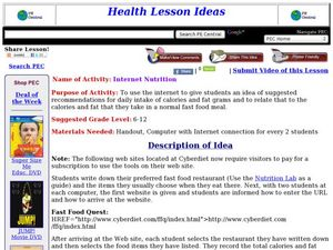 Internet Nutrition Lesson Plan