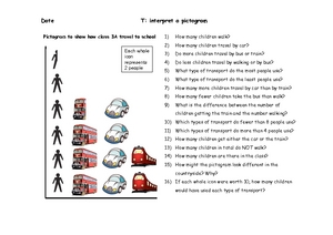 Interpret a Pictogram Worksheet
