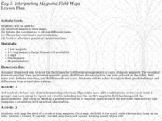 INTERPRETING MAGNETIC FIELD MAPS Lesson Plan