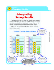 Interpreting Survey Results Worksheet