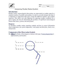 Interpreting Weather Station Symbols Lesson Plan