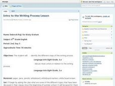 Intro To The Writing Process Lesson Lesson Plan