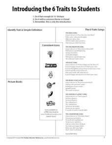Printables Sentence Fluency Worksheets writing sentence fluency lesson plans worksheets introducing the 6 traits to students