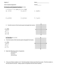 Inverses and Composite Functions Worksheet