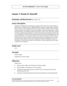 Invest in Yourself Lesson Plan