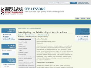 Investigating the Relationship of Mass to Volume Lesson Plan