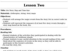 Isla Story Map and Time-line Lesson Plan