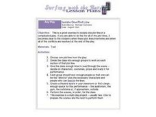 Isolate One Plot Line Lesson Plan