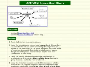Issues About Rivers Lesson Plan