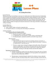 It's Getting Hot in Here Lesson Plan