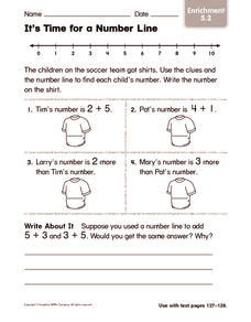 It's Time for a Number Line Worksheet