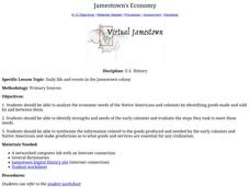 Jamestown's Economy Lesson Plan