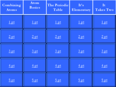 Jeopardy Lesson Plan