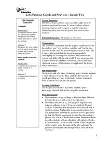 Jobs Produce Goods and Services Lesson Plan