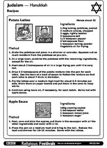 Judaism-Hanukah-Recipes Worksheet
