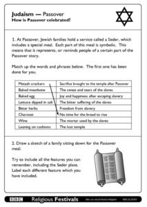 Judaism-Passover: How is Passover Celebrated? Worksheet