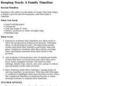 Keeping Track: A Family Timeline Lesson Plan