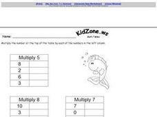 Kid Zone Math Tables 1 Worksheet