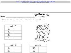 Kid Zone Math Tables 4 Worksheet