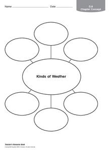 Kinds of Weather Worksheet