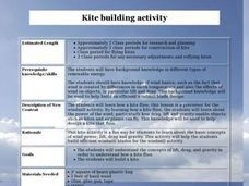 Kite building activity Lesson Plan