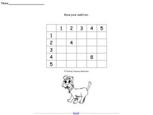 Know Your Addition 3 Worksheet